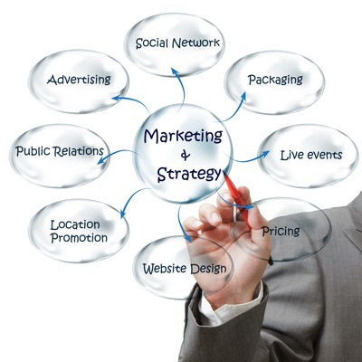 Get maximum output of your digital PR with a good PR strategy